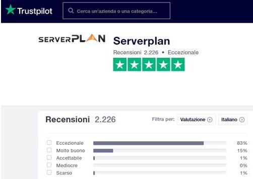 serverplan opinioni recensioni