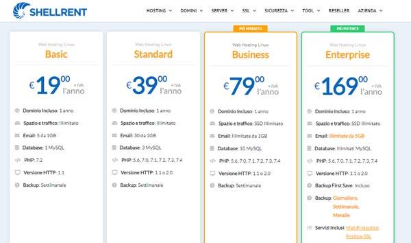 shellrent hosting prezzi