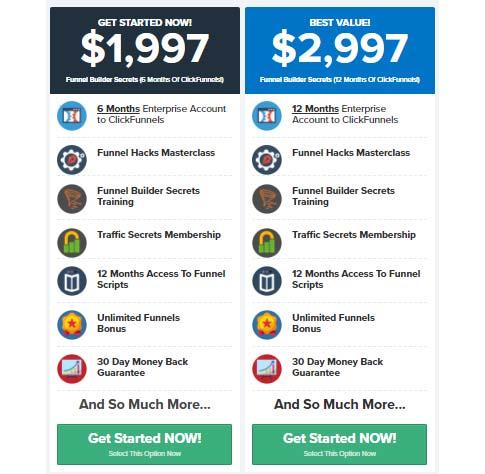 clickfunnels prezzo masterclass