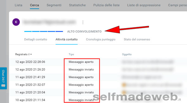 email-marketing-coinvolgimento