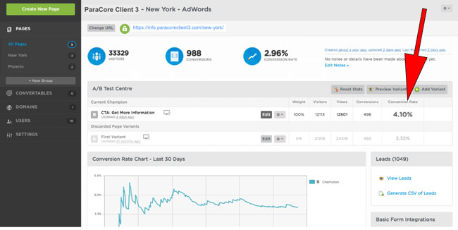 unbounce opinioni a/b test