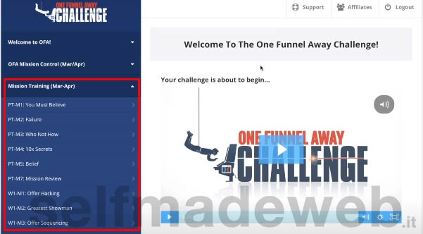one funnel away challange opinioni